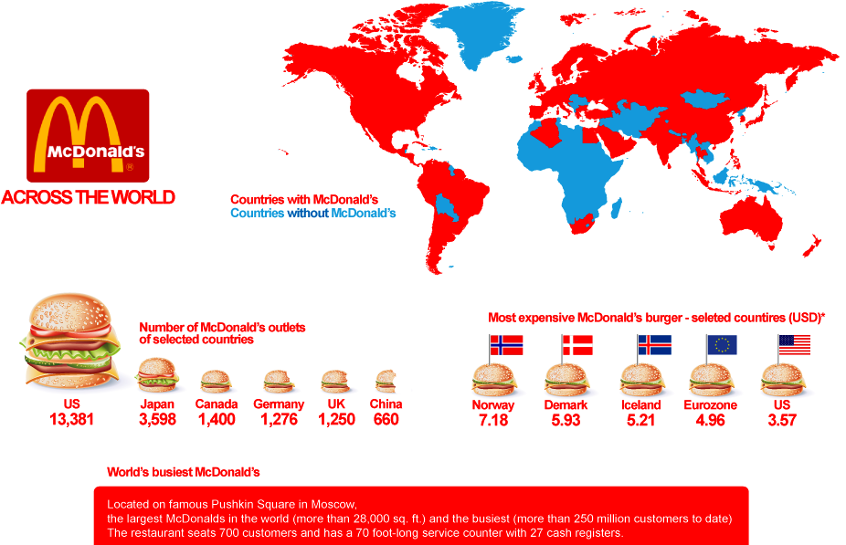 international case mcdonalds serving fast food around the world Mcdonald's has thousands of locations all around the world we asked six of our  international colleagues — in singapore, japan, india, sweden,  the tsukimi  burger is a special burger that is served at mcdonald's in japan during the fall   usually, fast food joints use really poor quality bacon for their.